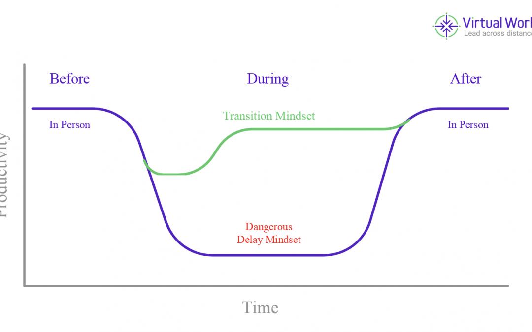 Avoid the Dangerous Delay Mindset
